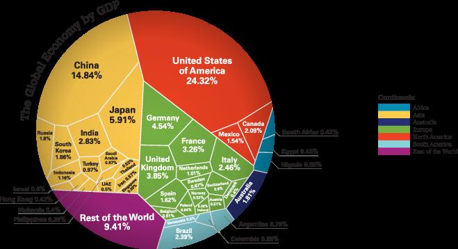 australia in the global economy 2017 pdf